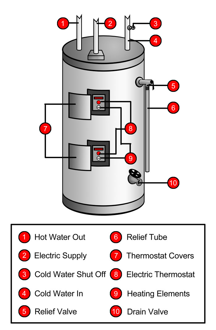electric_water_heater.png
